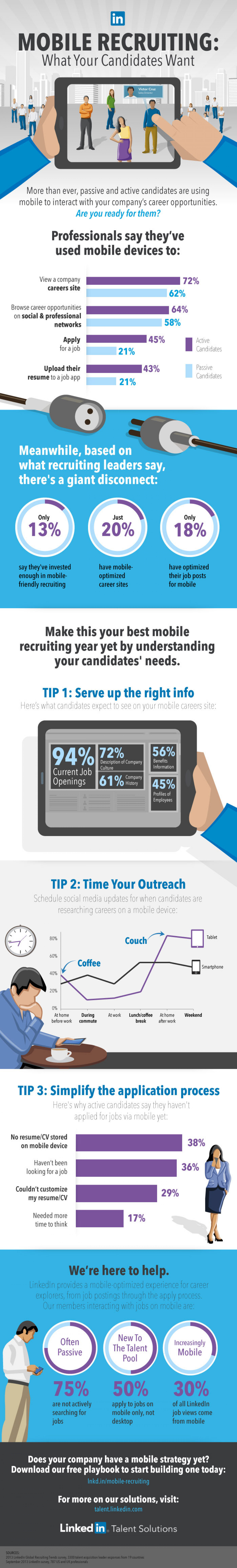 Mobile Recruiting: What Your Candidates Want Infographic