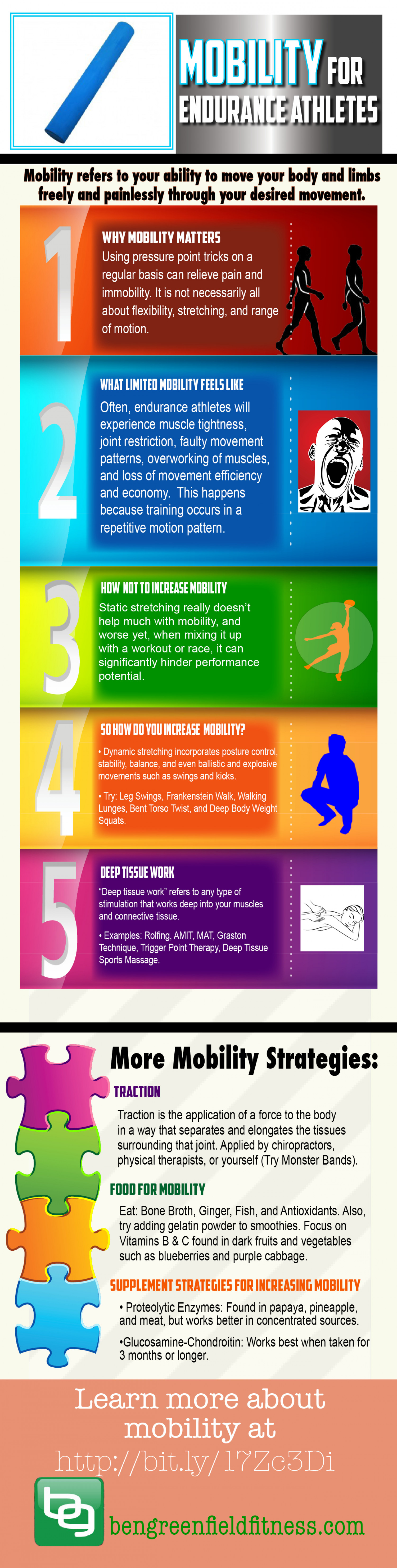 Mobility As An Essential Element of an Endurance Training Program Infographic