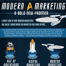 Modern Marketing: A Bold New Frontier Infographic