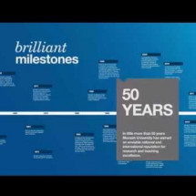 Monash University's Brilliant Milestones - Motiongraphic Infographic