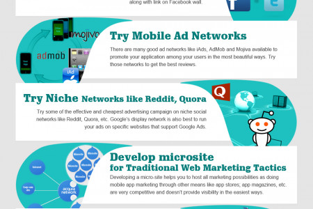 Monetize Your App with Mobile App Marketing Tips Infographic