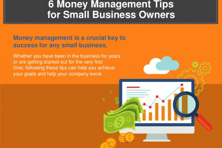 6 Money Management Tips for SMBs Infographic