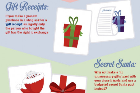 Money Saving Tips 2013 - Pre Plan For Christmas Expenses  Infographic