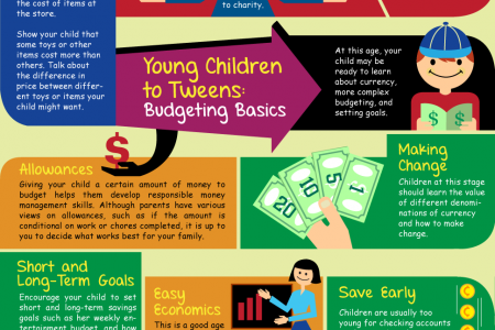 Money tips that grow with your children Infographic