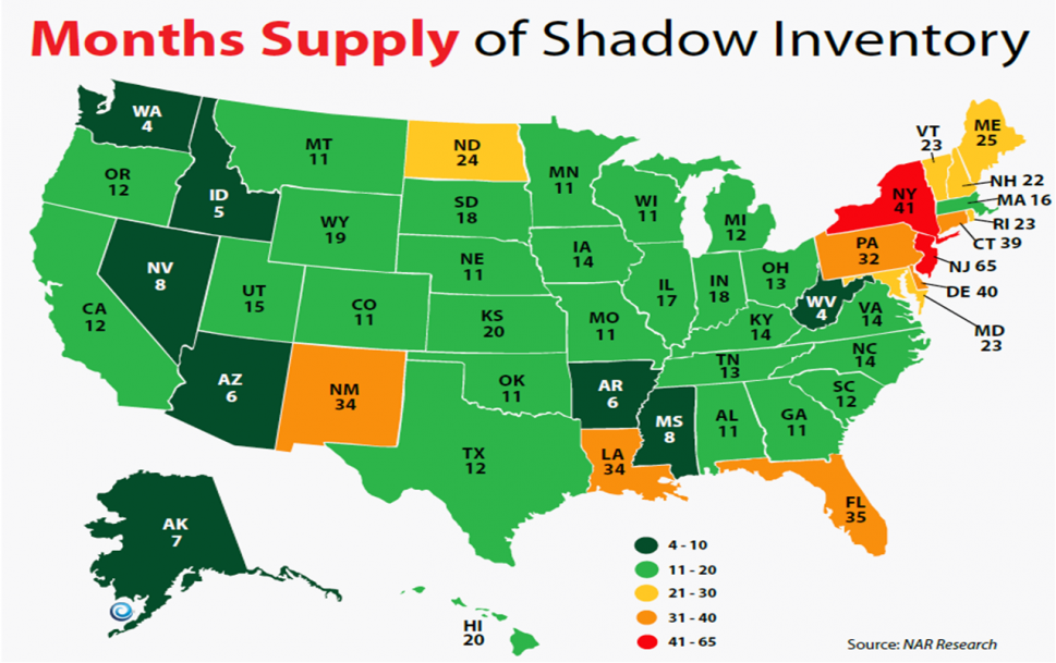 Months Supply of Shadow Inventory According to NAR Infographic