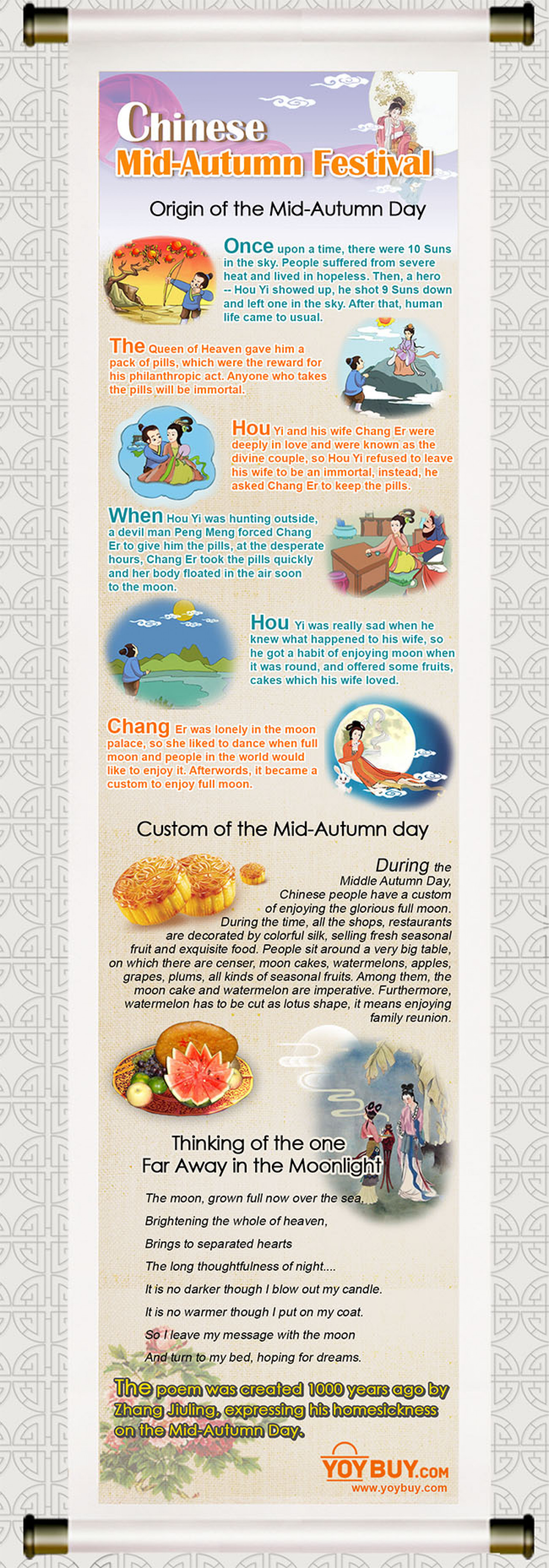 Moon Cake Festival in China  Infographic