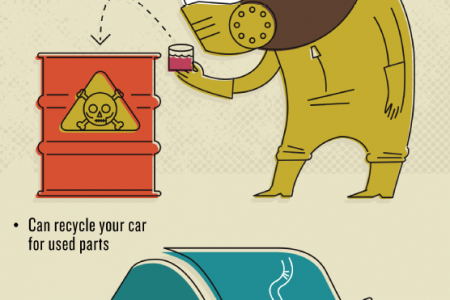 More than a Nuisance: Dangers of Junk Cars  Infographic