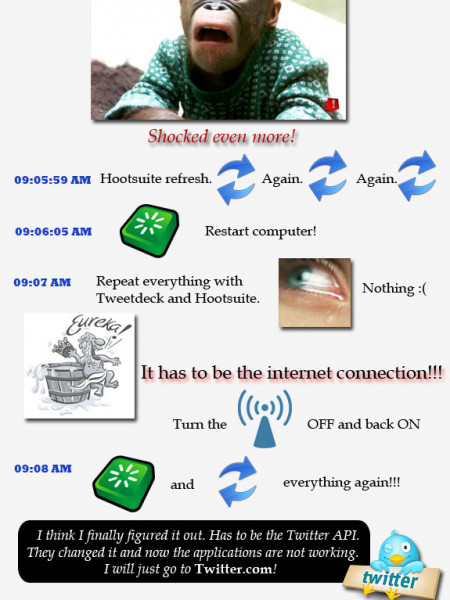 Morning of a Twitter Addict Infographic