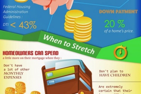 Mortgage Rules Of Thumb Infographic