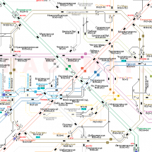 Moscow subway Infographic
