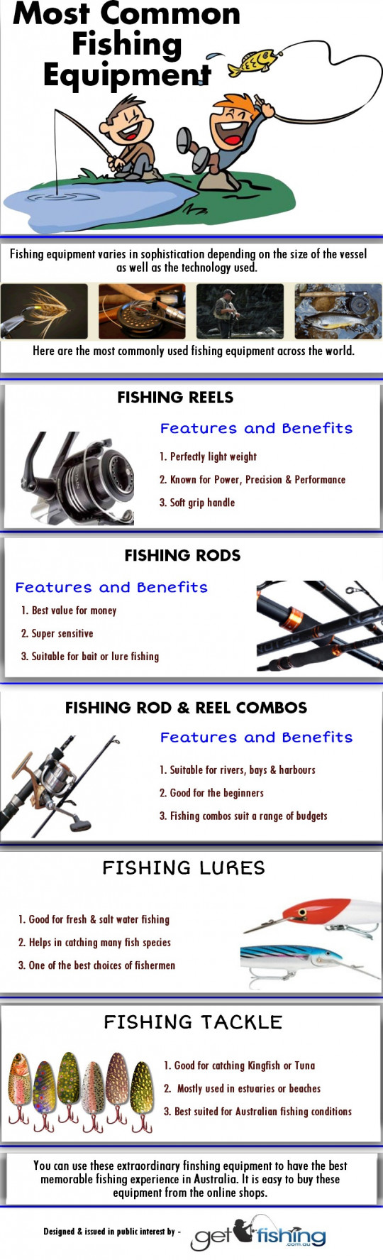 Most Common Fishing Equipment