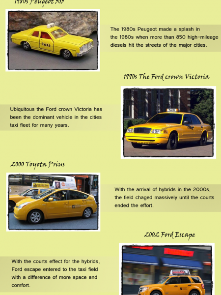 Most common taxi cars from past to present Infographic