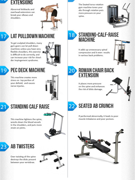 Most Dangerous Gym Machines (Infographic) Infographic