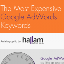 Most Expensive Google AdWords Keywords - UK Data Infographic