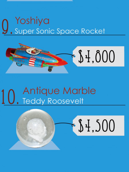 Most Expensive Toys Infographic