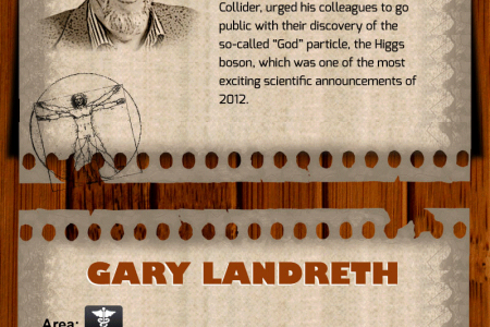 Most Influential Scientists of 2012 Infographic