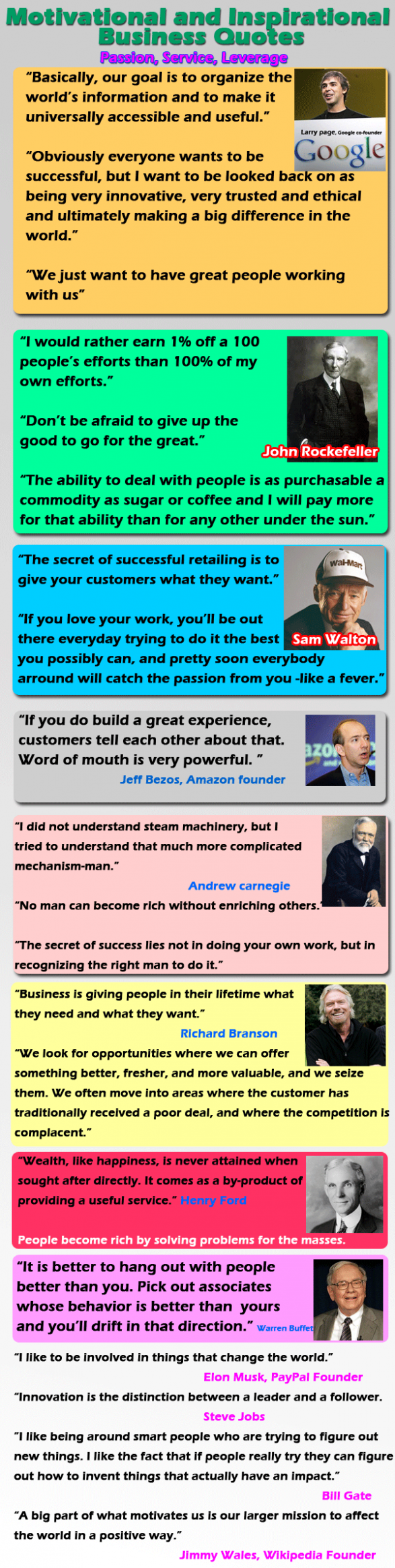 Most Inspirational Business Quotes & Best Motivational Life Quotes