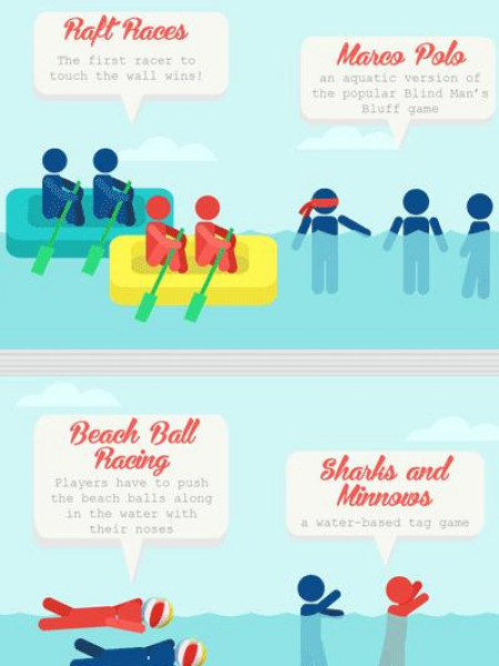Most Popular Swimming Pool Games Infographic