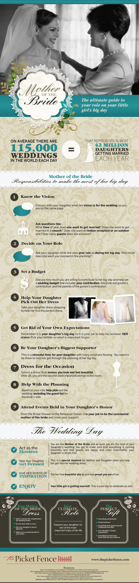 Mother of the Bride - The Ultimate Guide