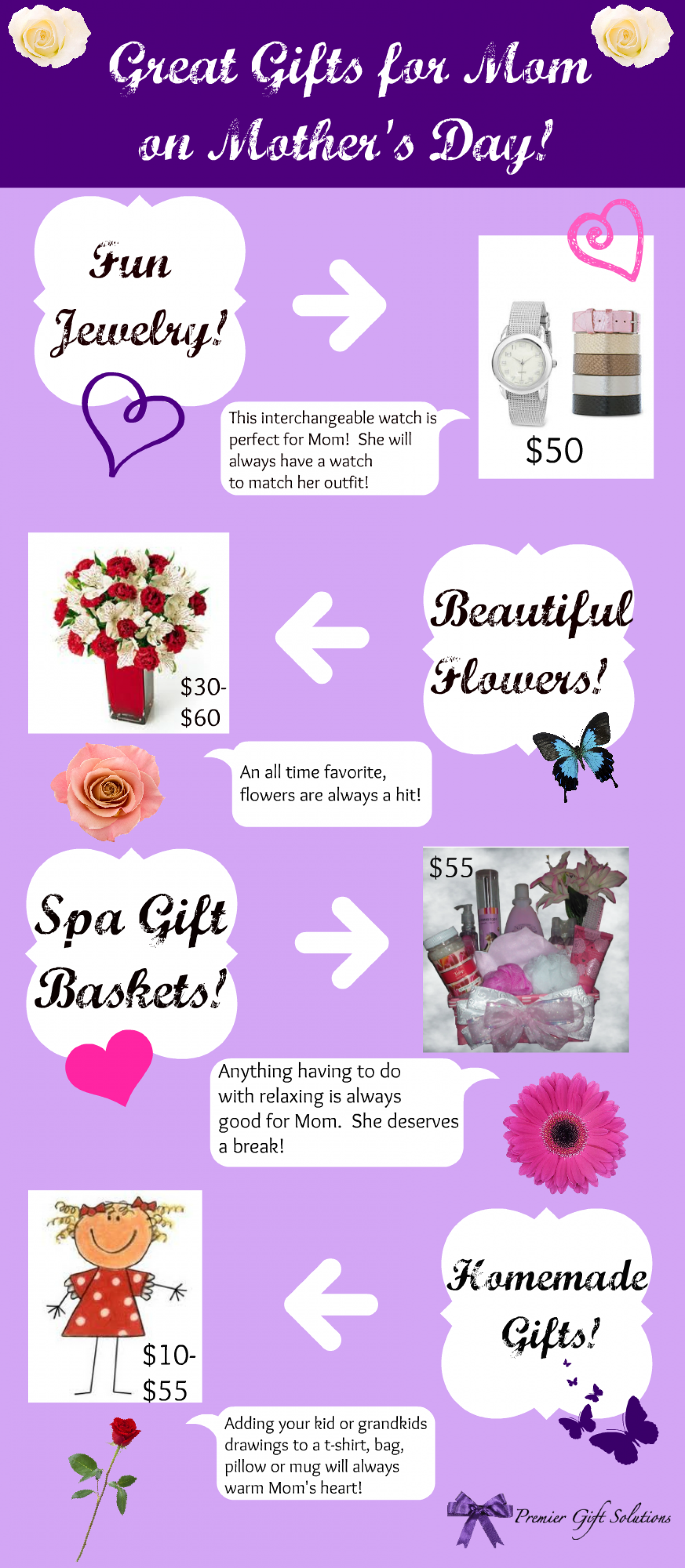 Mothers Day Gifts Infographic