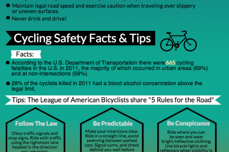 Motorcycle and Bicycle Safety Infographic