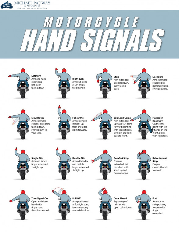 Motorcycle Hand Signals Chart