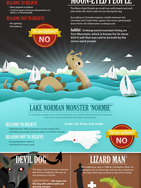 Mountain Folklore Infographic