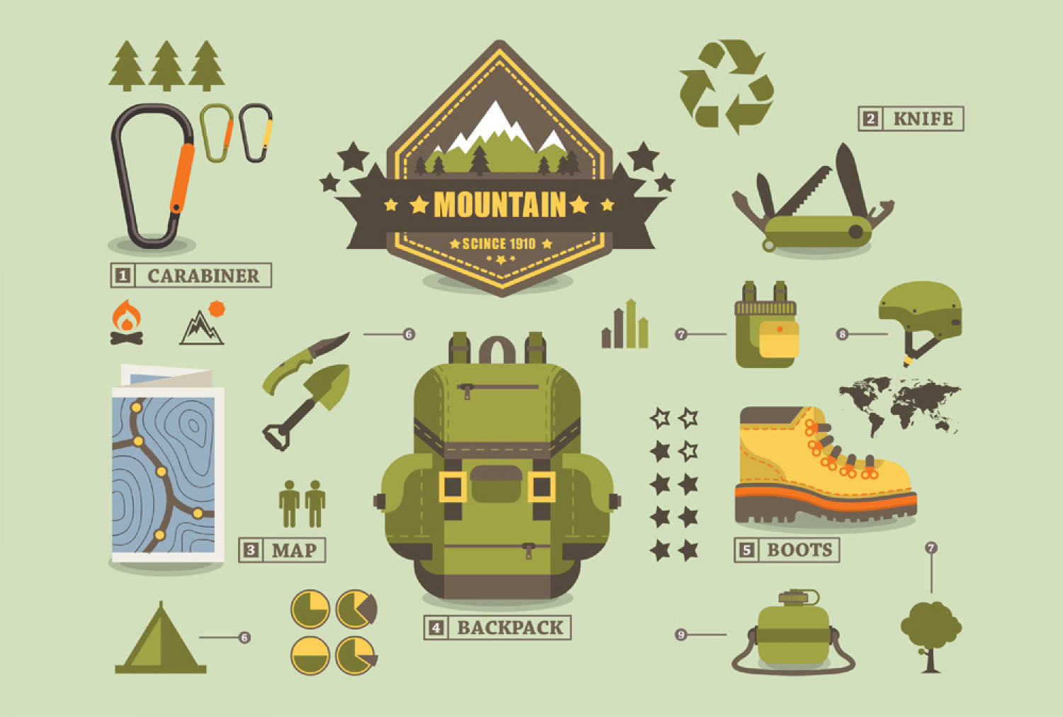mountain hiking accesories Infographic