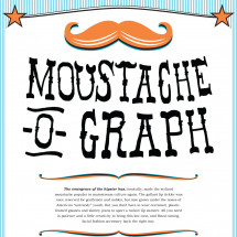 Moustache-o-graph Infographic