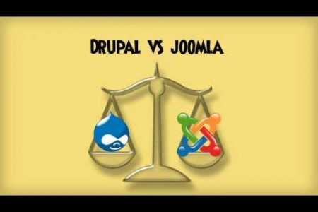 Move Joomla to Drupal: Step-by-Step Guidance Infographic