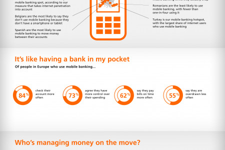 Move, shake and bank Infographic