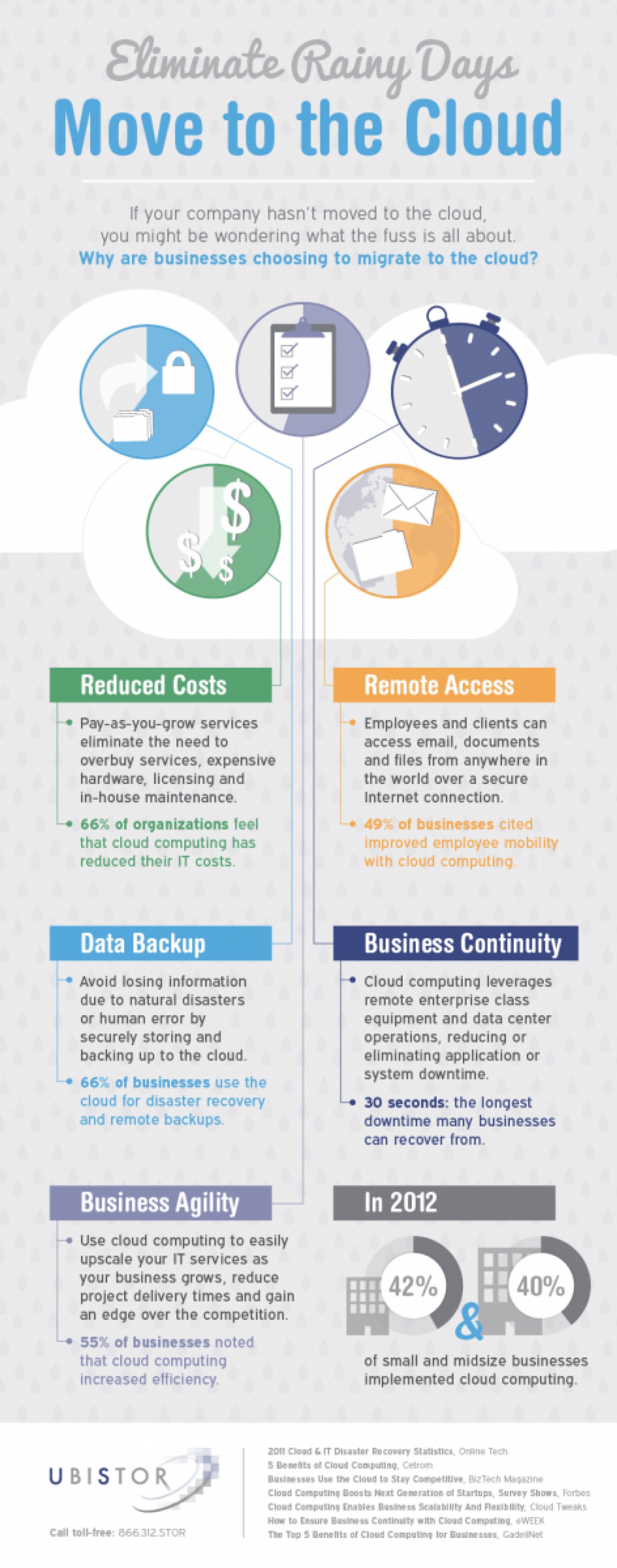 Move to the Cloud Today! Infographic