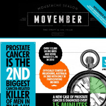 Movember Statistics Infographic