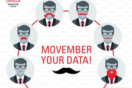 Movember Your Data! Infographic