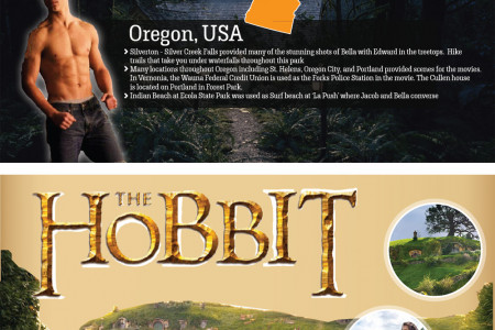 Movie Inspired Travel Destinations  Infographic