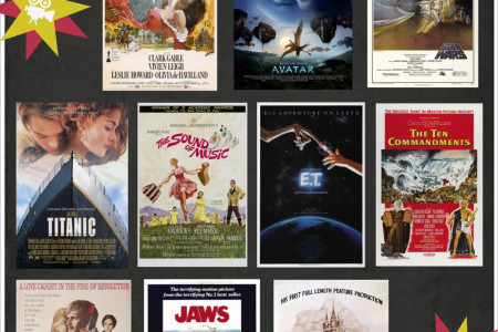 Movie Posters of the World's Top 10 Grossing Films Infographic