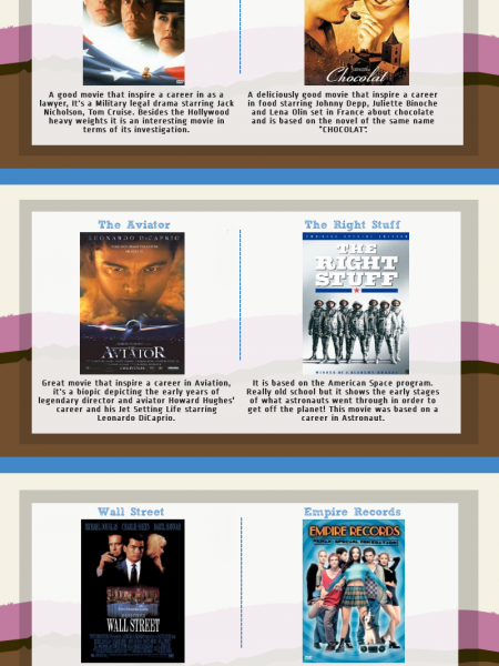 Movies to Inspire You for Career Infographic