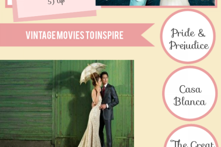 Movies to Inspire Your Wedding Infographic