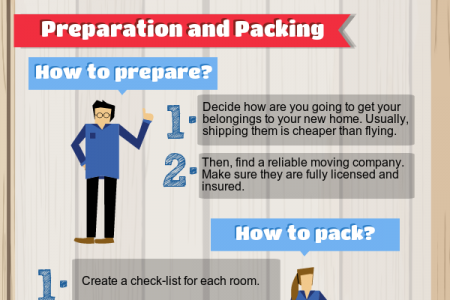 Moving Abroad Infographic