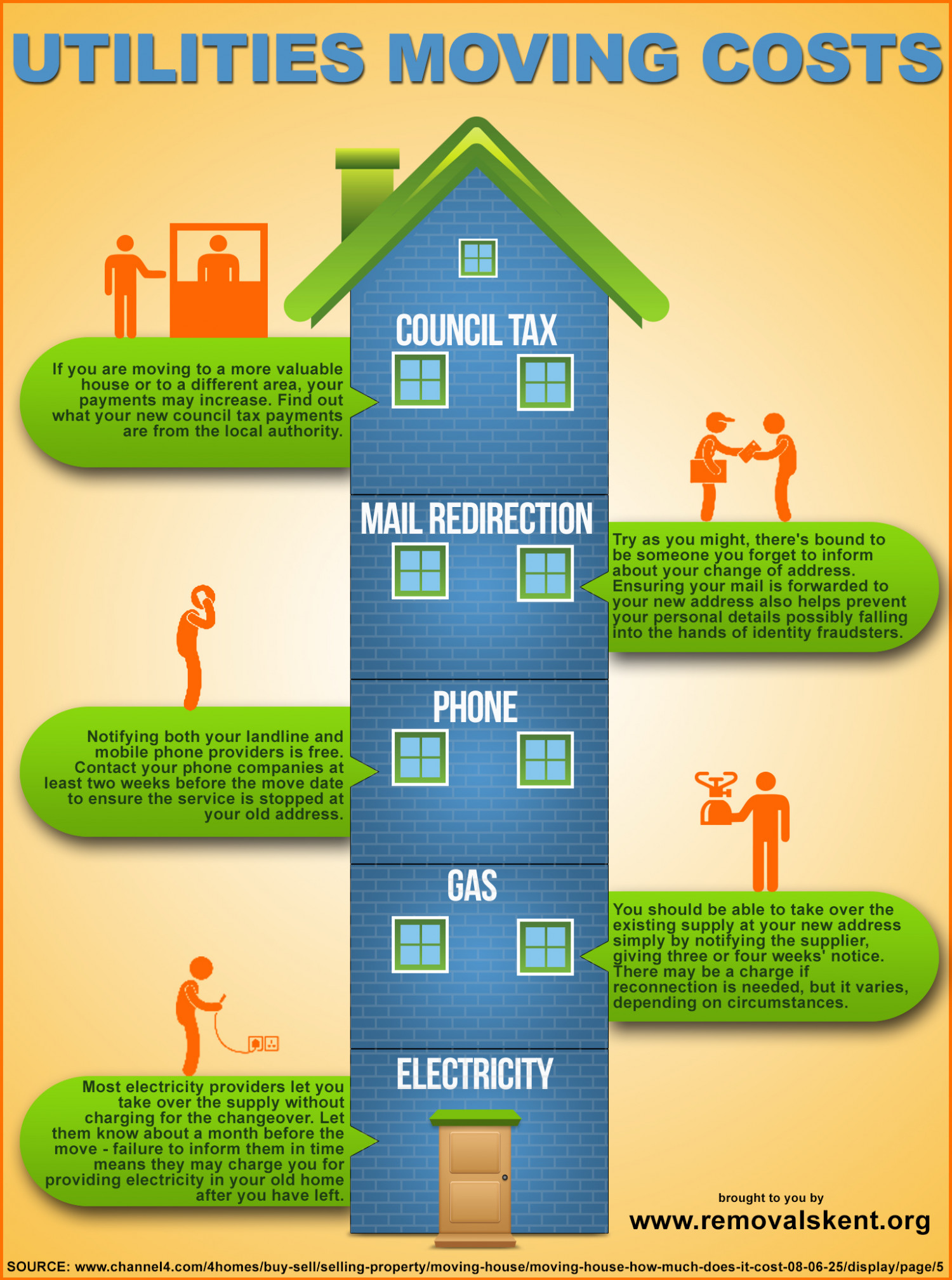 Moving Checklist Infographic