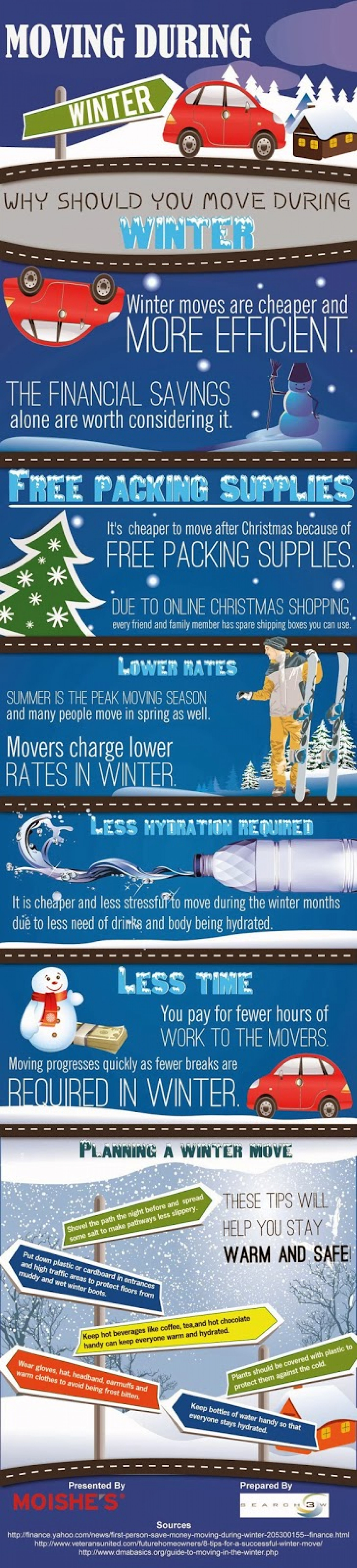 Moving during Winter Infographic