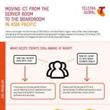 Moving ICT from the server room to the boardroom in Asia Pacific Infographic