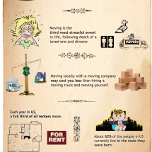 Moving Infographic Infographic