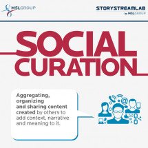 StoryStreamLab: Social Curation Software by MSLGROUP Infographic