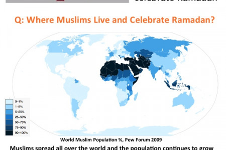Multicultural Holiday Marketing Infographic Ramadan 2013 Infographic