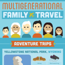 Multigenerational Family Travel Infographic