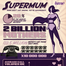 Mums Aren't Just Amazing, They're Superheroes Infographic