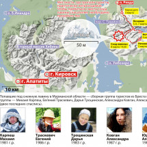 Murmansk Avalanche Covers Belarusian Tourists Infographic
