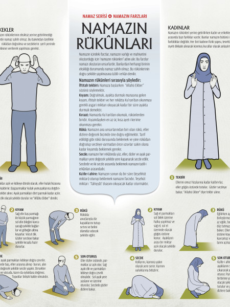 Muslim prayer                                 Infographic