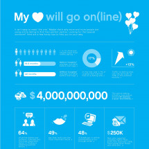 My heart will go on(line) Infographic
